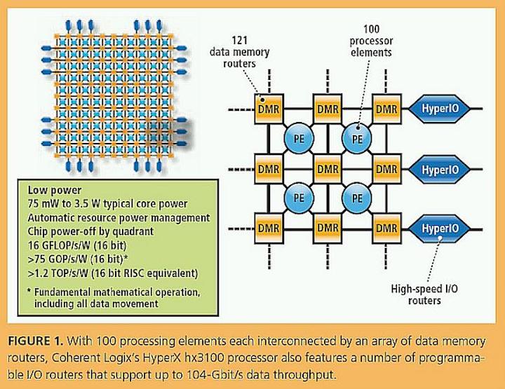 vsdnews1processor062811