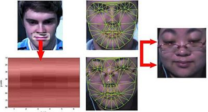 Software analyzes images to detect facial micro-expressions that may lead to new lie detection system