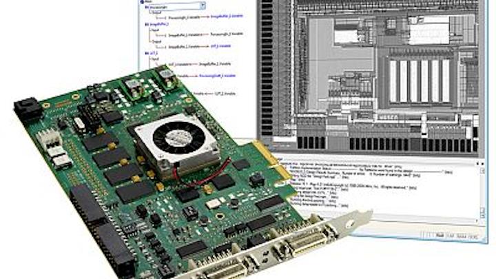 Teledyne DALSA Xcelera-CL VX4 FPGA-based vision processor and Sapera APF graphical development environment