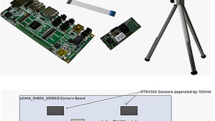 3-D stereo camera reference design uses TI processor