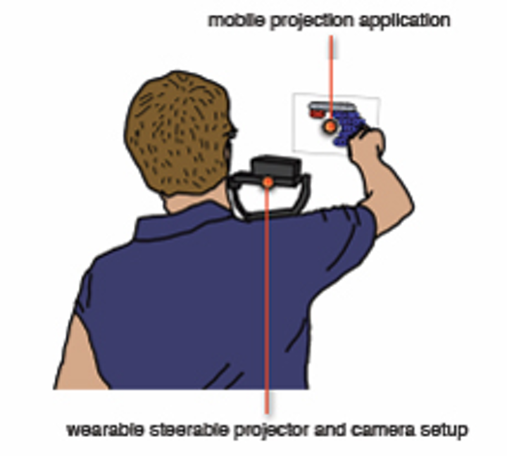 Shoulder-mounted projector uses Kinect to track movement