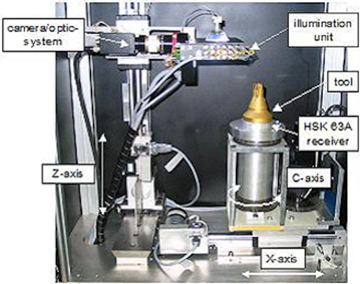 Vision system checks wear on machine tools