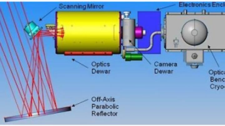 Bodkin to build hyperspectral sensor
