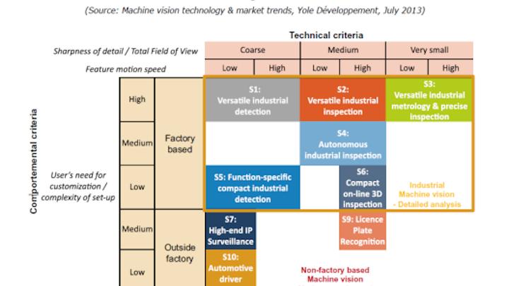 Content Dam Vsd Online Articles 2013 06 Market Segmentation