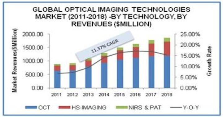 Content Dam Vsd Online Articles 2013 08 Optical Imaging
