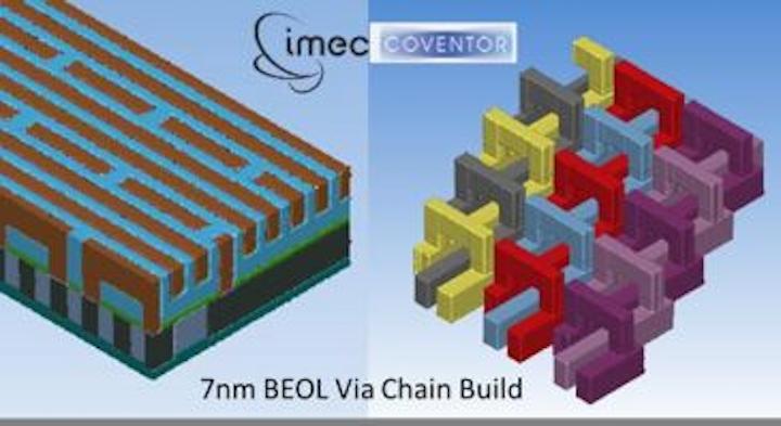 Content Dam Vsd Online Articles 2014 10 Imec Collaboration