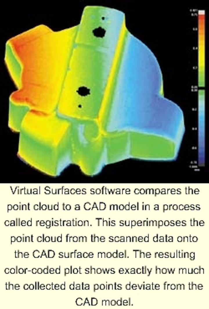 Laser-based scanners help create 3-D models | Vision Systems Design