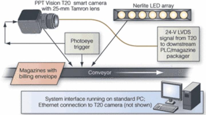 Th 0703vsd Vision01
