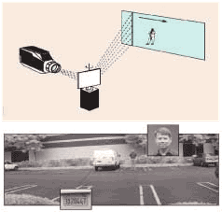 Linescan cameras target security applications | Vision