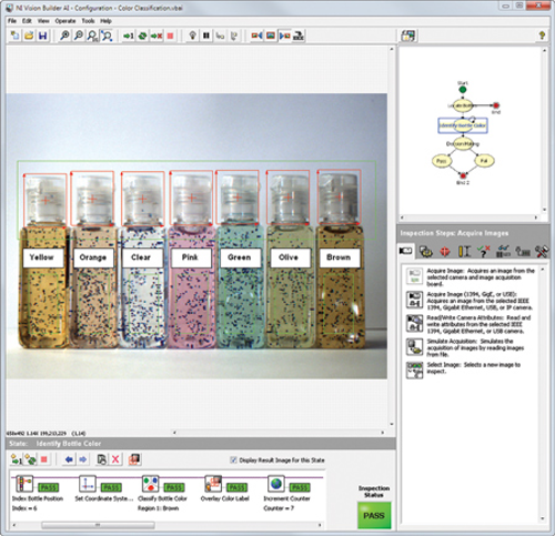 Image processing software: Software packages offer