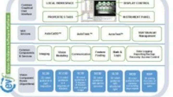 Content Dam Vsd En Articles 2013 12 Robotic Vision Technologies Releases Evisionfactory Software Update Leftcolumn Article Thumbnailimage File