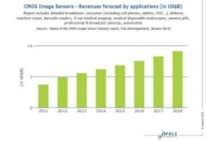 Content Dam Vsd En Articles 2014 01 Report Cmos Image Sensor Market To Reach 13 Billion By 2018 Leftcolumn Article Thumbnailimage File