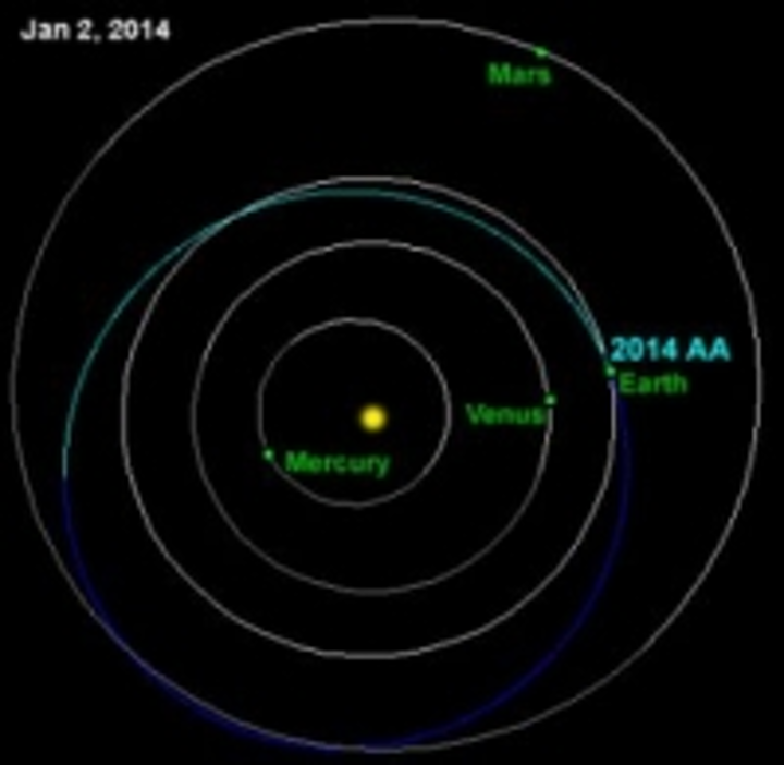 Content Dam Vsd En Articles 2014 01 Telescope Discovers Asteroid Asteroid Still Hits Earth Leftcolumn Article Thumbnailimage File