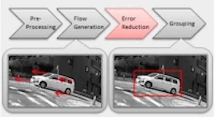 Content Dam Vsd En Articles 2014 05 Fujitsu Semiconductor Announces Driver Safety Image Processing Software Leftcolumn Article Thumbnailimage File