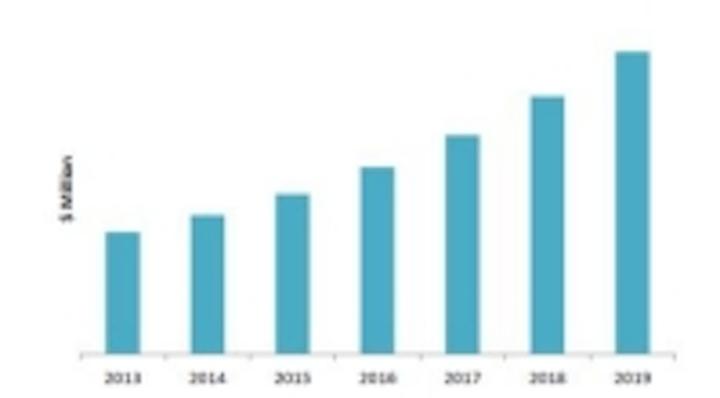 Content Dam Vsd En Articles 2014 06 Market Report Predicts Major Growth For Infrared Sensors Leftcolumn Article Thumbnailimage File