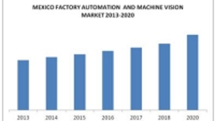 Content Dam Vsd En Articles 2014 07 Factory Automation And Machine Vision Market Gaining Steam In Mexico Leftcolumn Article Thumbnailimage File
