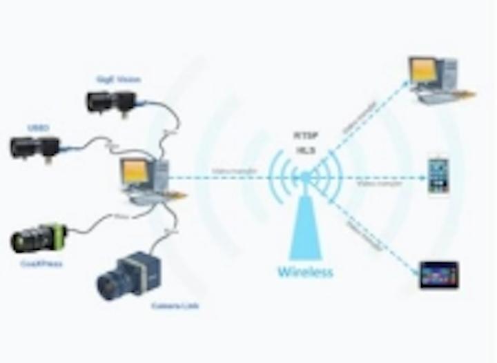 Content Dam Vsd En Articles 2014 10 Norpix Introduces Streampix Web Streamer Leftcolumn Article Thumbnailimage File