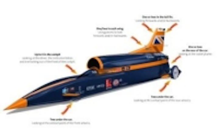 Content Dam Vsd En Articles 2015 04 Page 2 Bloodhound Supersonic Car Vision System Tests Ramping Up Leftcolumn Article Thumbnailimage File