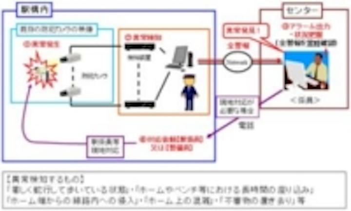 Content Dam Vsd En Articles 2015 08 Security Cameras Monitor For Drunken Passengers Leftcolumn Article Thumbnailimage File
