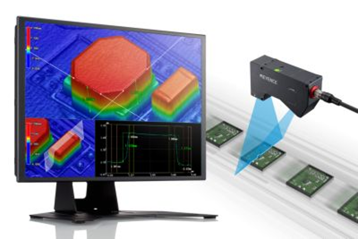 3D vision system for inline inspection to be shown by