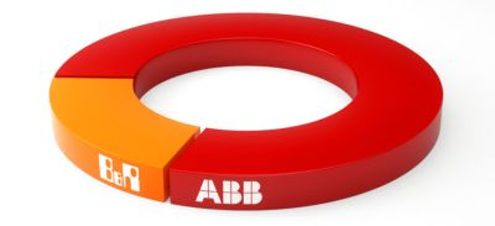 ABB acquires industrial automation company B&R | Vision