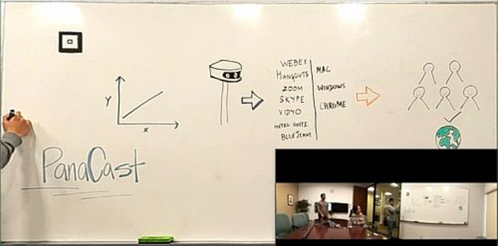 Content Dam Vsd En Articles 2017 06 Computer Vision Enables New Whiteboard Sharing Software For Video Conferencing Leftcolumn Article Headerimage File