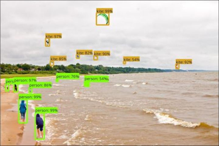 Content Dam Vsd En Articles 2017 06 Google Releases Object Detection Api For Tensorflow Open Source Software Library Leftcolumn Article Headerimage File