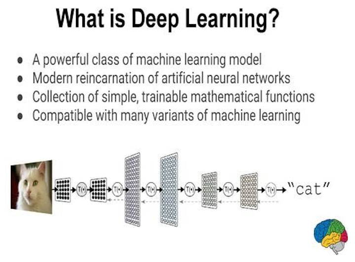 Content Dam Vsd En Articles 2017 06 How Will Deep Learning Impact The Vision Industry Leftcolumn Article Headerimage File