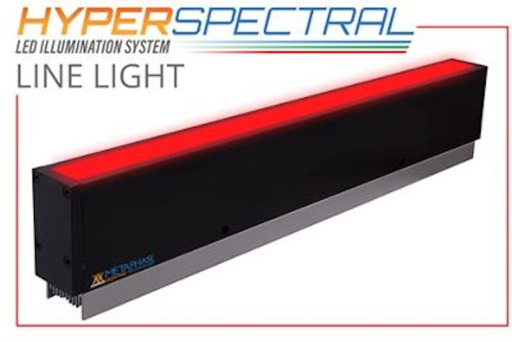Content Dam Vsd En Articles 2017 10 Hyperspectral Led Lighting Targeting Machine Vision Introduced By Metaphase Leftcolumn Article Headerimage File
