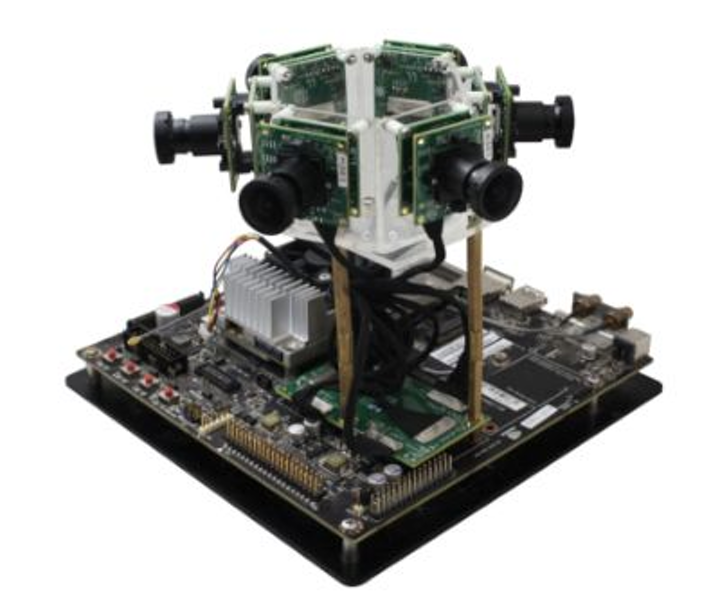 Multi-camera solution for NVIDIA Jetson launched by e-con