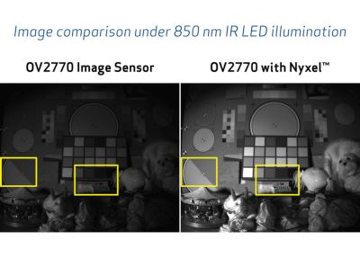 Content Dam Vsd En Articles 2017 10 Nyxel Near Infrared Technology From Omnivision Offers Increased Quantum Efficiency Leftcolumn Article Headerimage File