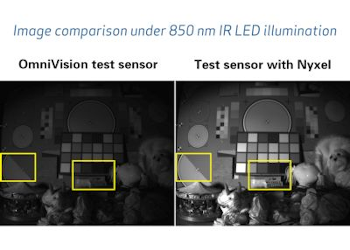 OmniVision and VATICS develop near-infrared IP camera solution for