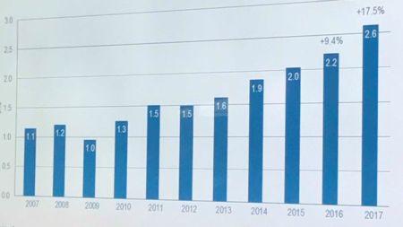 Content Dam Vsd En Articles 2018 10 News Of Machine Vision Market Growth Kicks Off Vision 2018 Leftcolumn Article Headerimage File