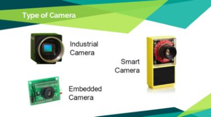 Content Dam Vsd En Articles 2019 01 How To Choose The Right Camera Or Smart Camera For Your Vision System Leftcolumn Article Headerimage File