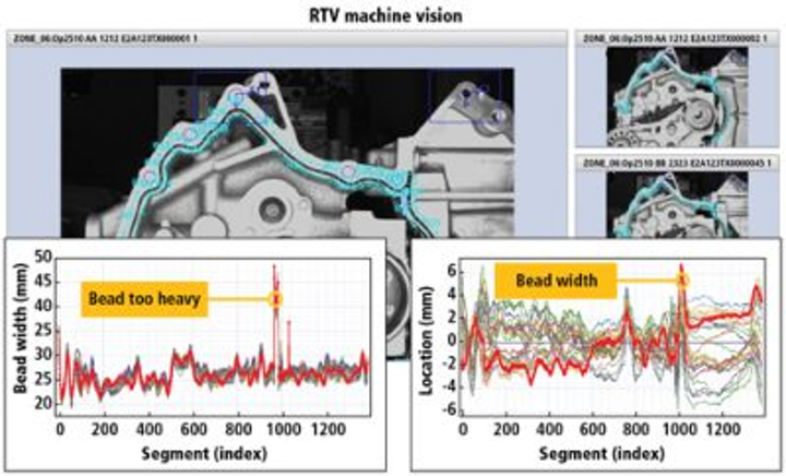 Content Dam Vsd En Articles 2019 01 Industry 4 0 Machine Vision S Role In The Smart Factory Leftcolumn Article Headerimage File