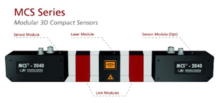 Content Dam Vsd Online Articles 2019 03 At Mcs 3d Compact Sensor