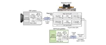 January 2015 Snapshots: 3D robot vision, UAVs, medical