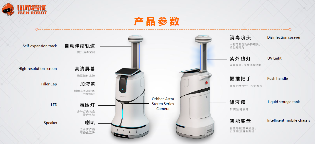 Figure 3: The Iben Robot, manufactured by Xiaoben Intelligence, uses an Orbbec Astra Stereo camera to navigate through hospitals during sanitizing operations.